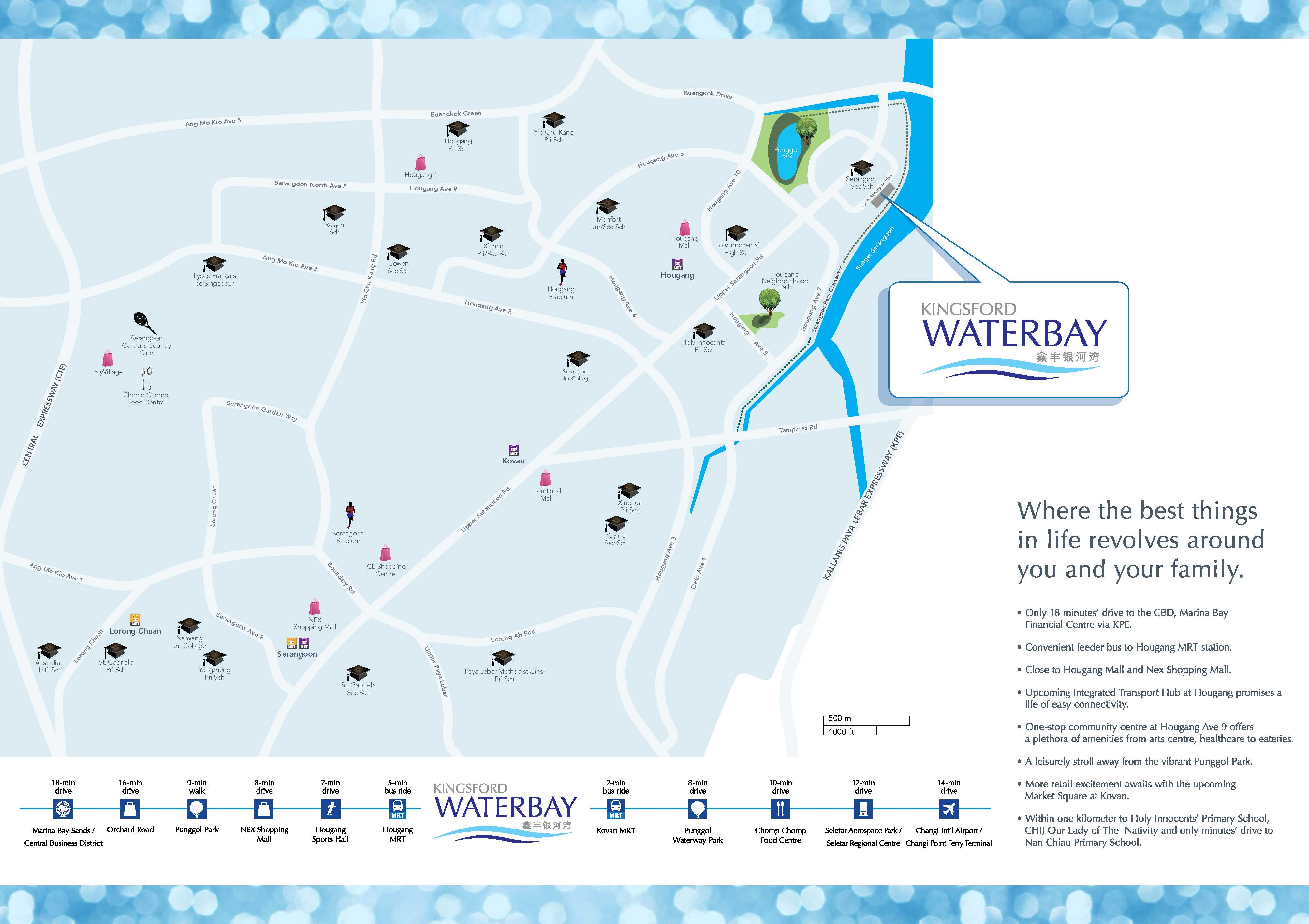 Waterbay Location & Amenities