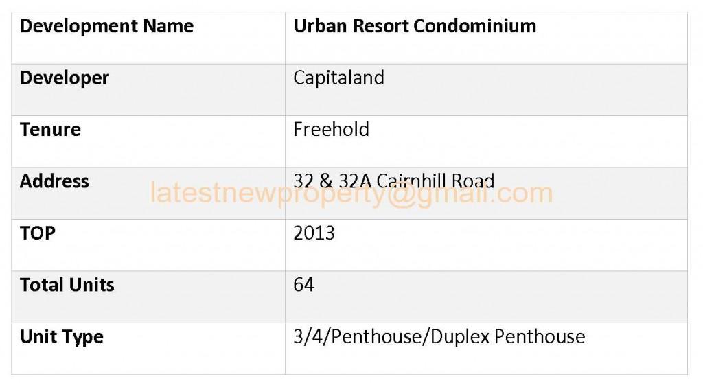 Urban Resort Condominium Project Detail